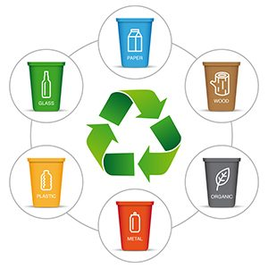 Various colored and labeled recycling bins with three green arrows in the middle